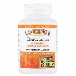 CurcuminRich Theracurmin 60v